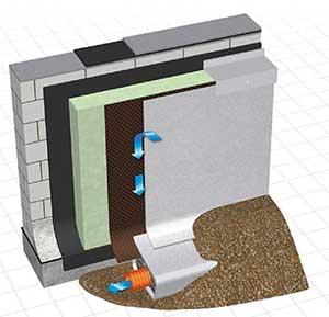 Drainage tunisie for Construction piscine geomembrane
